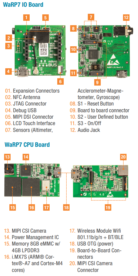 WaRP7 - Next Generation IoT and Wearable Development Platform