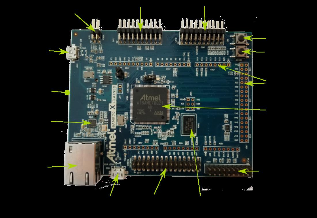 SAM E70 Xplained — Zephyr Project Documentation